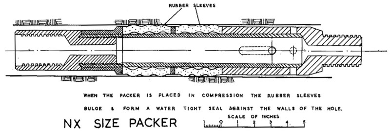 Fig. 6.—Packer for Water Pressure Testing